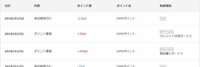 DMMポイント画面