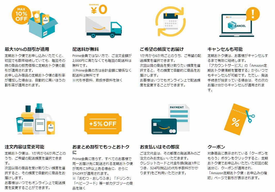 Amazon定期おトク便の特徴